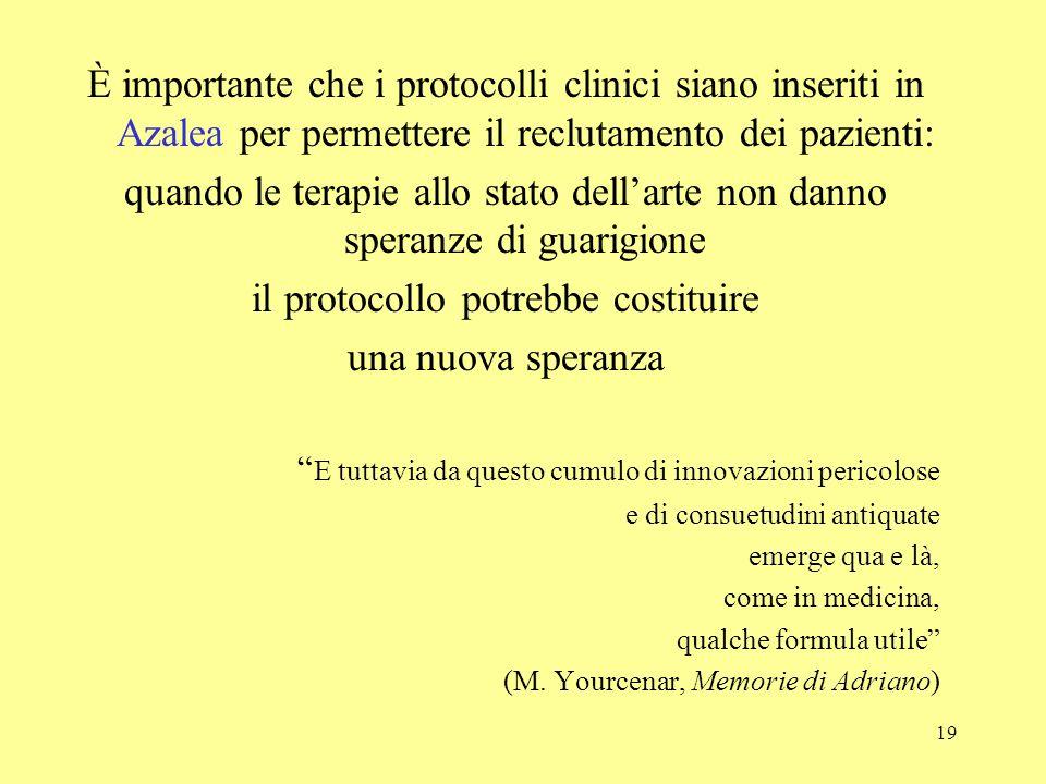 19 È importante che i protocolli clinici siano inseriti in Azalea per permettere il reclutamento dei pazienti: quando le terapie allo stato dell'arte