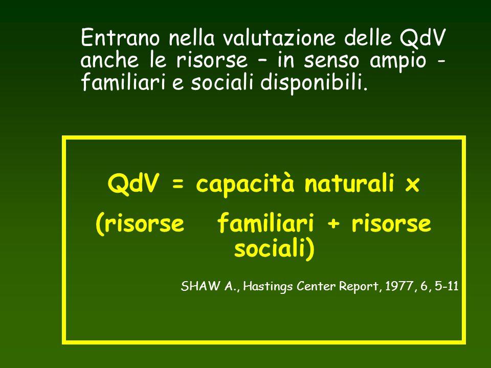 QdV = capacità naturali x (risorse familiari + risorse sociali) SHAW A., Hastings Center Report, 1977, 6, 5-11 Entrano nella valutazione delle QdV anc