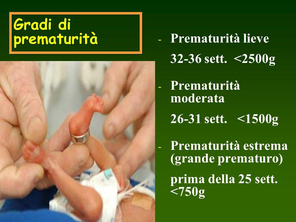 Gradi di prematurità - Prematurità lieve 32-36 sett. <2500g - Prematurità moderata 26-31 sett. <1500g - Prematurità estrema (grande prematuro) prima d