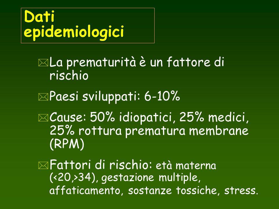 Dati epidemiologici * La prematurità è un fattore di rischio * Paesi sviluppati: 6-10% * Cause: 50% idiopatici, 25% medici, 25% rottura prematura memb