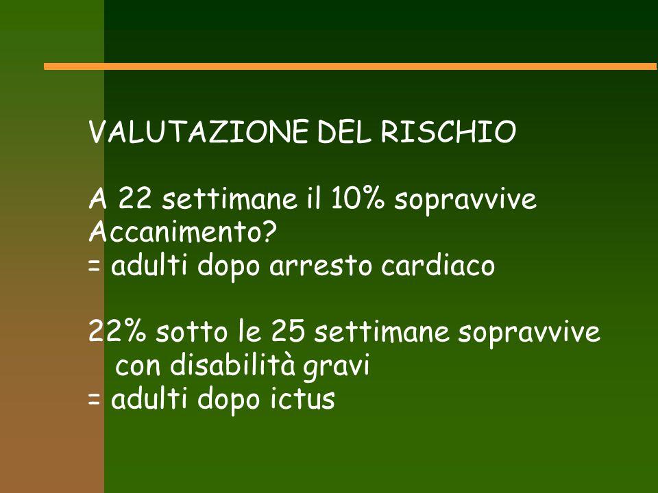 VALUTAZIONE DEL RISCHIO A 22 settimane il 10% sopravvive Accanimento? = adulti dopo arresto cardiaco 22% sotto le 25 settimane sopravvive con disabili