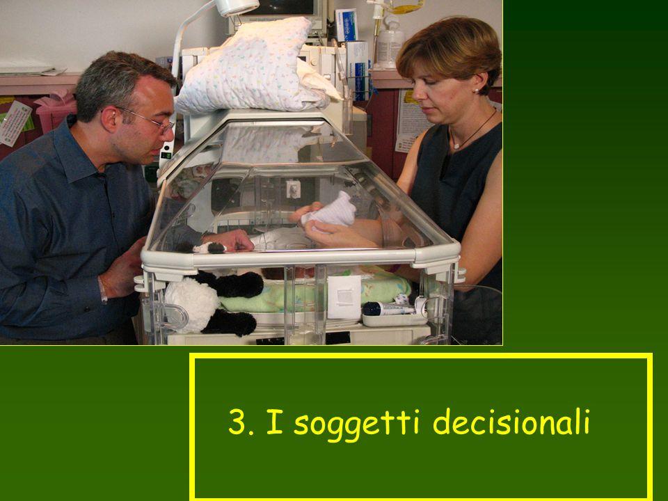 3. I soggetti decisionali