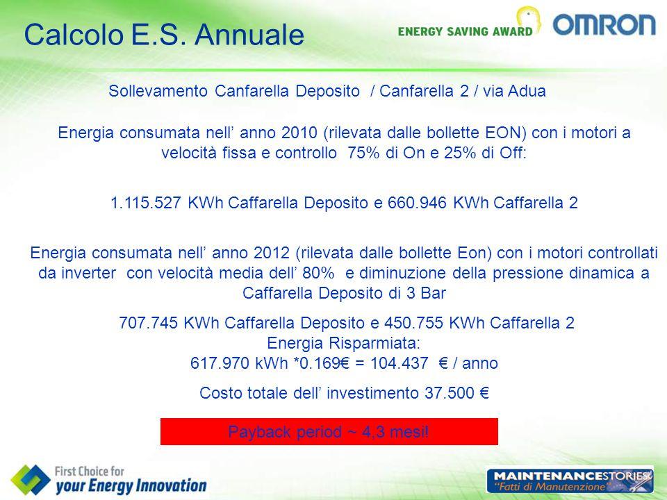 Calcolo E.S. Annuale Sollevamento Canfarella Deposito / Canfarella 2 / via Adua Energia consumata nell' anno 2010 (rilevata dalle bollette EON) con i