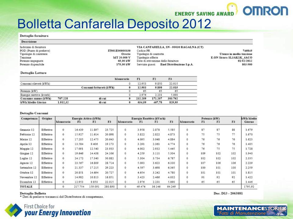 Bolletta Canfarella Deposito 2012