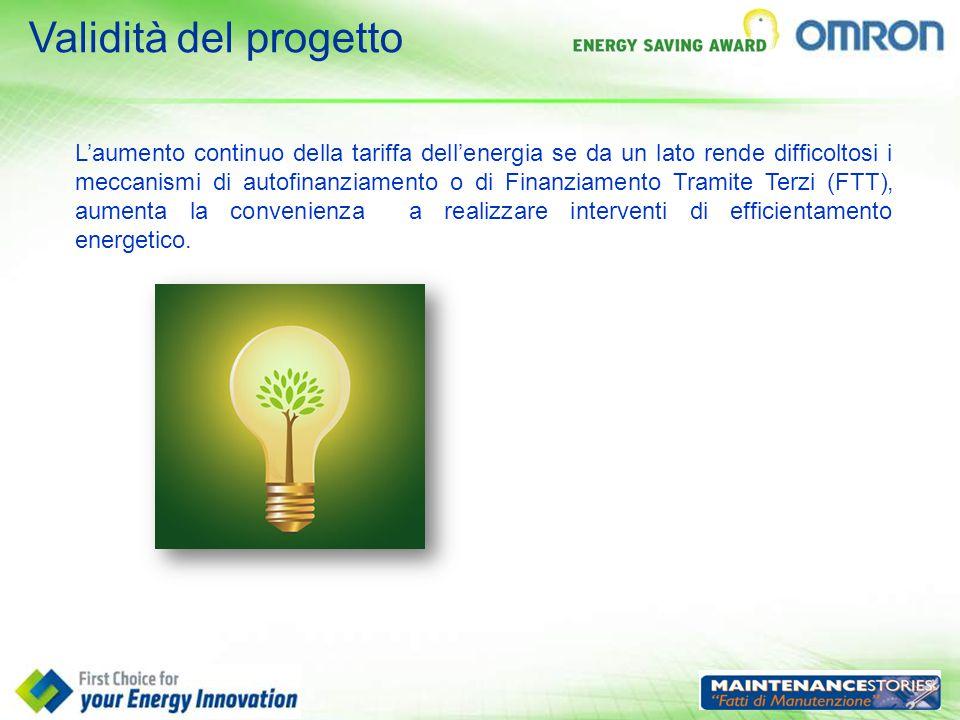 Validità del progetto L'aumento continuo della tariffa dell'energia se da un lato rende difficoltosi i meccanismi di autofinanziamento o di Finanziame