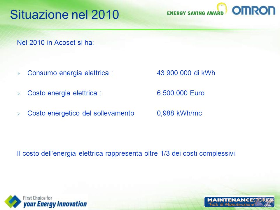 Pompa Centrifuga Energia necessaria per muovere il fluido alla portata nominale (nominal operating point) Energia necessaria per muovere il fluido all'80% della portata nominale con inverter A saved Energy Saving =A saved A A B