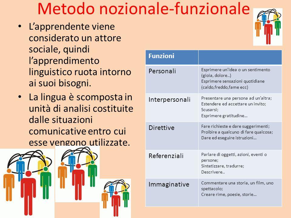 Metodo nozionale-funzionale L'apprendente viene considerato un attore sociale, quindi l'apprendimento linguistico ruota intorno ai suoi bisogni. La li