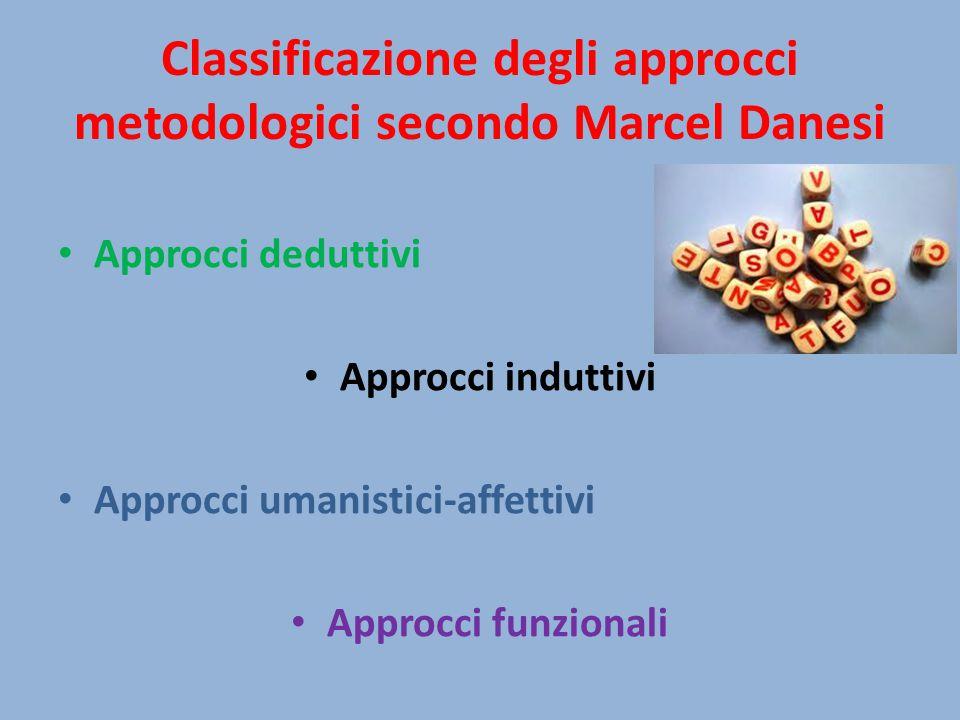 Classificazione degli approcci metodologici secondo Marcel Danesi Approcci deduttivi Approcci induttivi Approcci umanistici-affettivi Approcci funzion