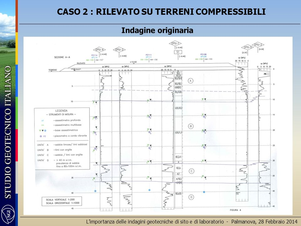 L'importanza delle indagini geotecniche di sito e di laboratorio - Palmanova, 28 Febbraio 2014 Cedimenti assestimetri superficiali CASO 2 : RILEVATO SU TERRENI COMPRESSIBILI