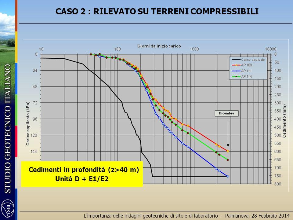 L'importanza delle indagini geotecniche di sito e di laboratorio - Palmanova, 28 Febbraio 2014 CASO 2 : RILEVATO SU TERRENI COMPRESSIBILI