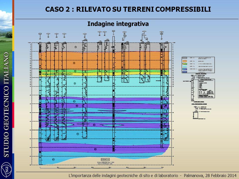 L'importanza delle indagini geotecniche di sito e di laboratorio - Palmanova, 28 Febbraio 2014 UNITA' E1/E2 Strati Limoso Argillosi Pressione di preconsolidazione CASO 2 : RILEVATO SU TERRENI COMPRESSIBILI
