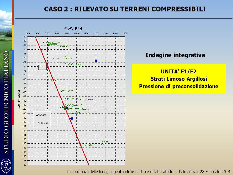 L'importanza delle indagini geotecniche di sito e di laboratorio - Palmanova, 28 Febbraio 2014 UNITA' E1/E2 Strati Limoso Argillosi Pressione di preco