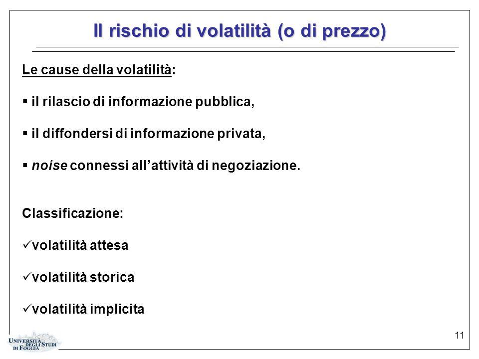 11 Il rischio di volatilità (o di prezzo) Le cause della volatilità:  il rilascio di informazione pubblica,  il diffondersi di informazione privata,