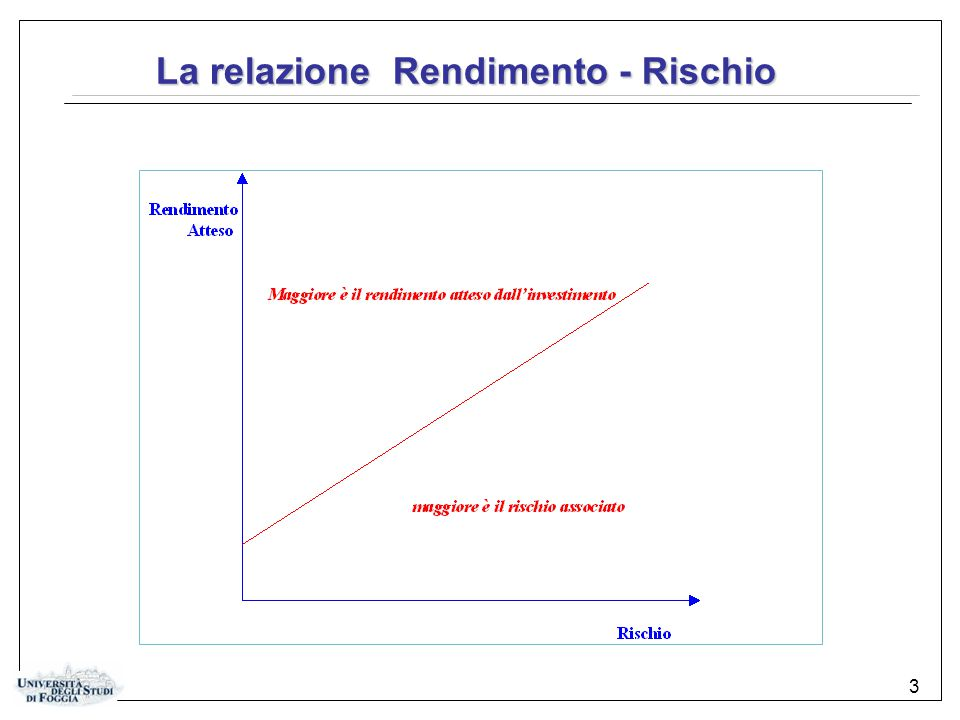 4 Il concetto di rischio RISCHIO LOGICA EX ANTELOGICA EX POST Potenziale variabilità dei risultati ottenibili da un investimento finanziario a seguito di fenomeni di aleatorietà Il rischio può essere misurato: in termini generali, con riferimento allo spettro dei risultati prodotti da un investimento finanziario in termini specifici, valutando a consuntivo in rendimento conseguito