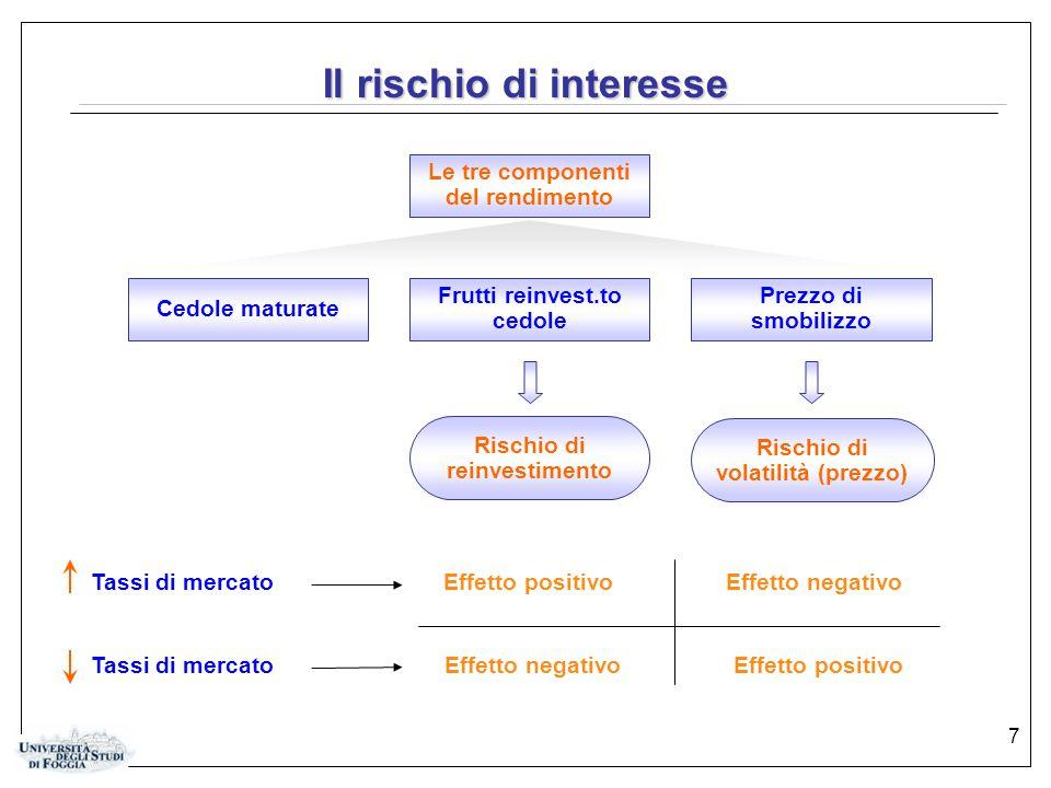 7 Il rischio di interesse Le tre componenti del rendimento Cedole maturate Frutti reinvest.to cedole Prezzo di smobilizzo Rischio di reinvestimento Ri