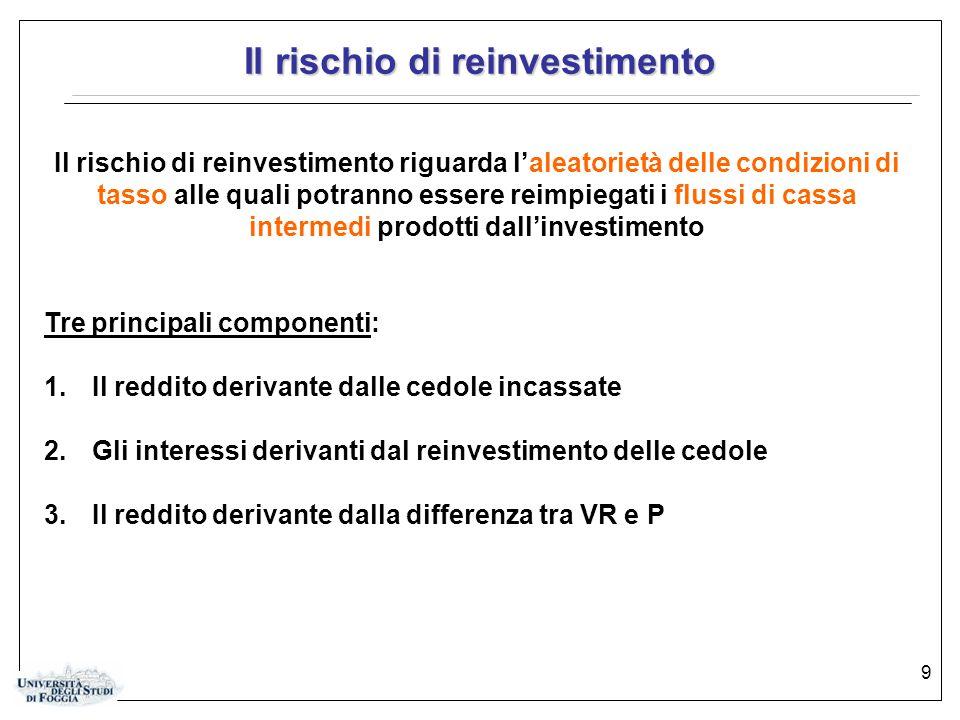 9 Il rischio di reinvestimento Il rischio di reinvestimento riguarda l'aleatorietà delle condizioni di tasso alle quali potranno essere reimpiegati i flussi di cassa intermedi prodotti dall'investimento Tre principali componenti: 1.Il reddito derivante dalle cedole incassate 2.Gli interessi derivanti dal reinvestimento delle cedole 3.Il reddito derivante dalla differenza tra VR e P
