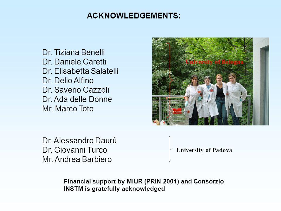 ACKNOWLEDGEMENTS: Dr.Tiziana Benelli Dr. Daniele Caretti Dr.