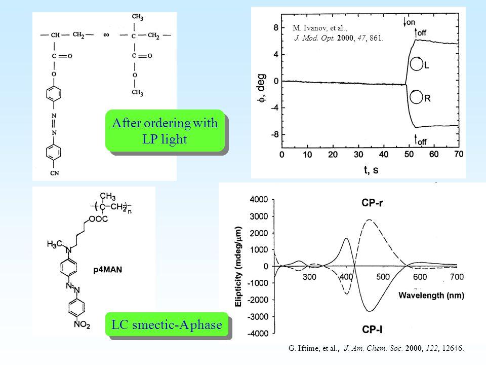G.Iftime, et al., J. Am. Chem. Soc. 2000, 122, 12646.