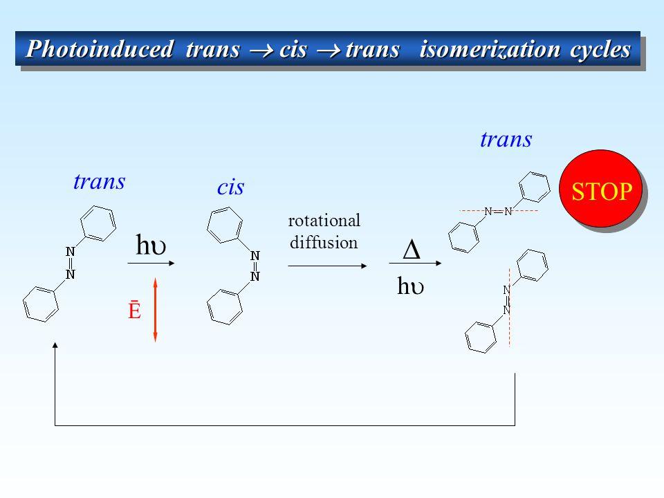 Ē  rotational diffusion hh hh STOP trans cis Photoinduced trans  cis  trans isomerization cycles trans