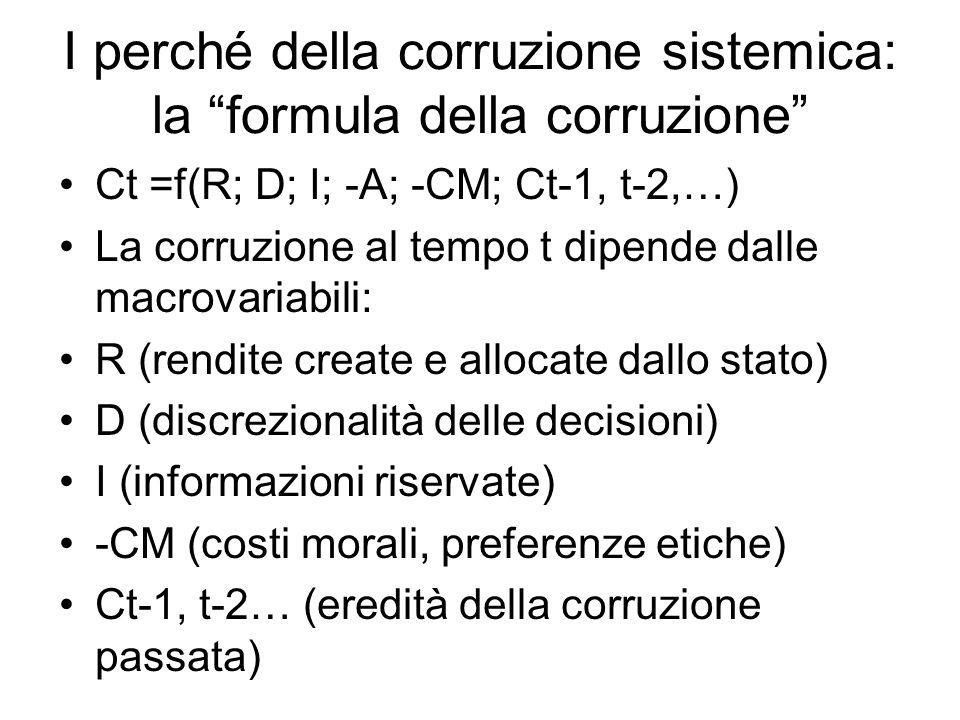 """I perché della corruzione sistemica: la """"formula della corruzione"""" Ct =f(R; D; I; -A; -CM; Ct-1, t-2,…) La corruzione al tempo t dipende dalle macrova"""