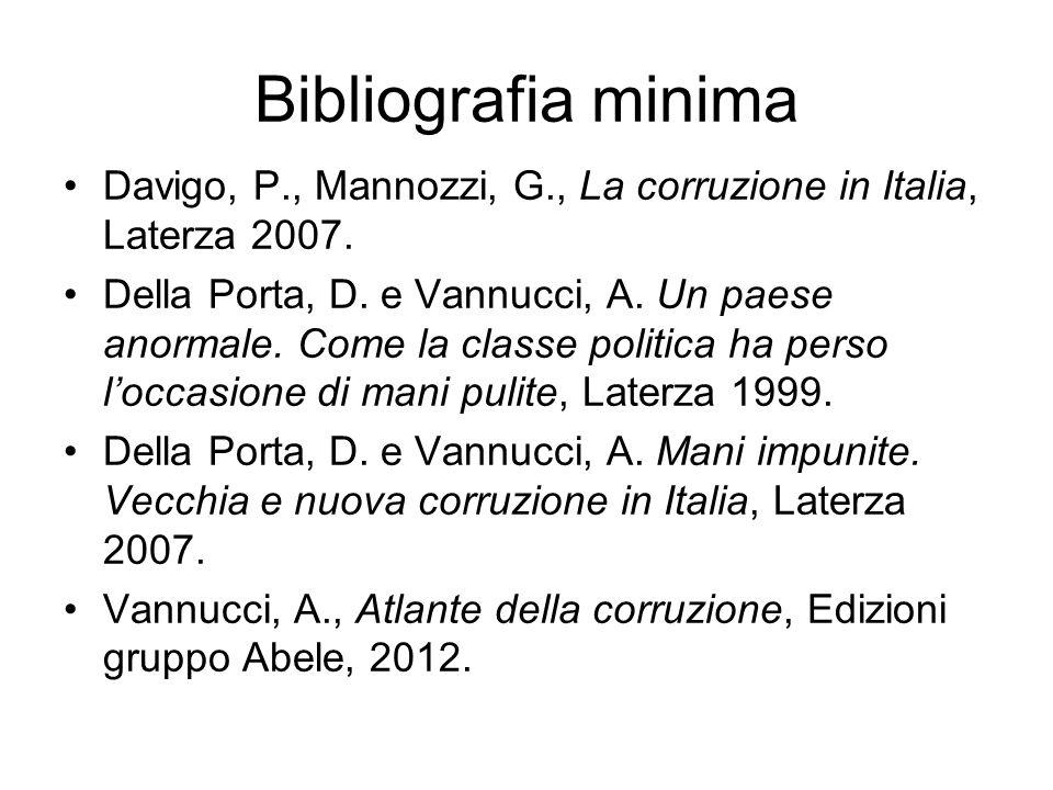 Bibliografia minima Davigo, P., Mannozzi, G., La corruzione in Italia, Laterza 2007. Della Porta, D. e Vannucci, A. Un paese anormale. Come la classe