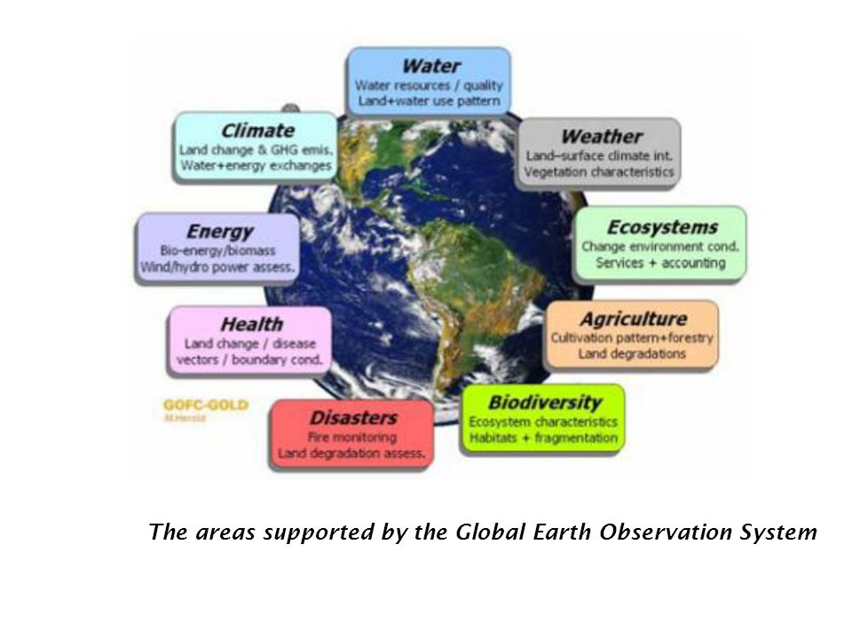 The areas supported by the Global Earth Observation System