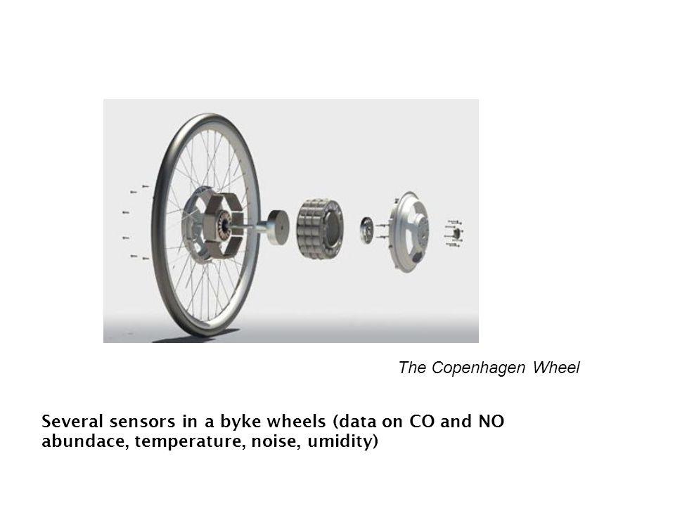 Data visualization from Copenhagen wheel