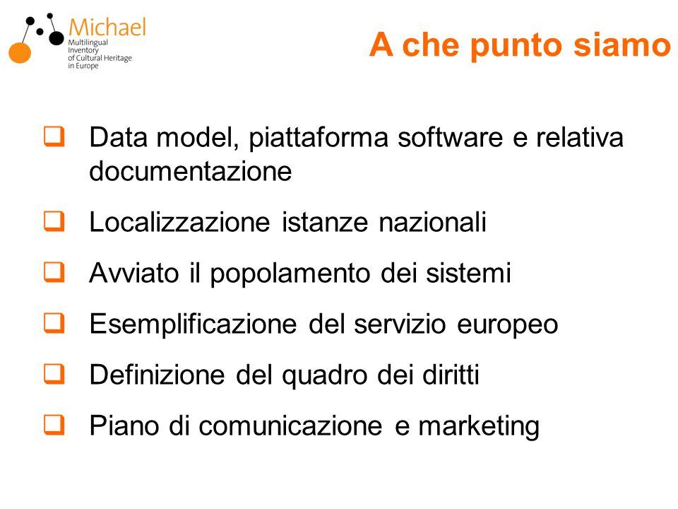  Data model, piattaforma software e relativa documentazione  Localizzazione istanze nazionali  Avviato il popolamento dei sistemi  Esemplificazione del servizio europeo  Definizione del quadro dei diritti  Piano di comunicazione e marketing A che punto siamo