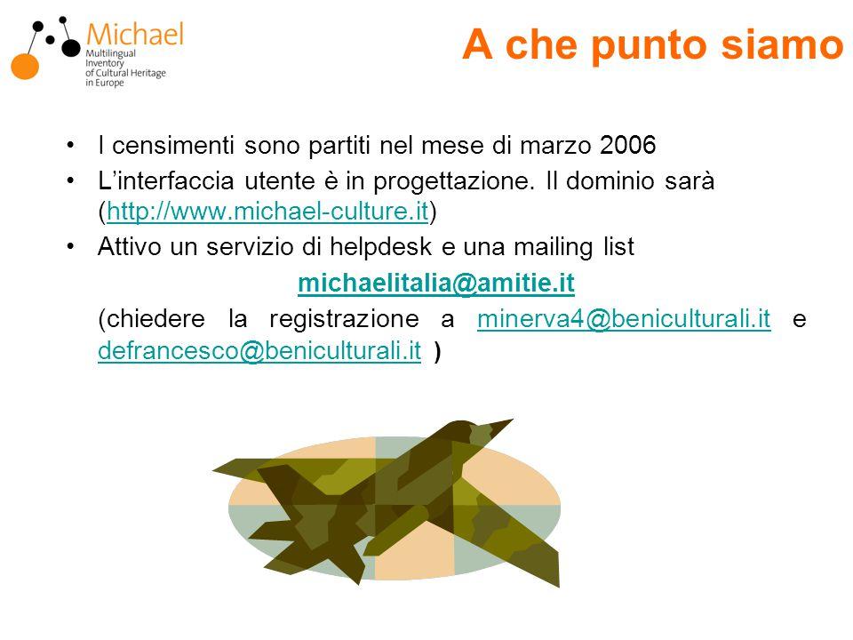 A che punto siamo I censimenti sono partiti nel mese di marzo 2006 L'interfaccia utente è in progettazione.
