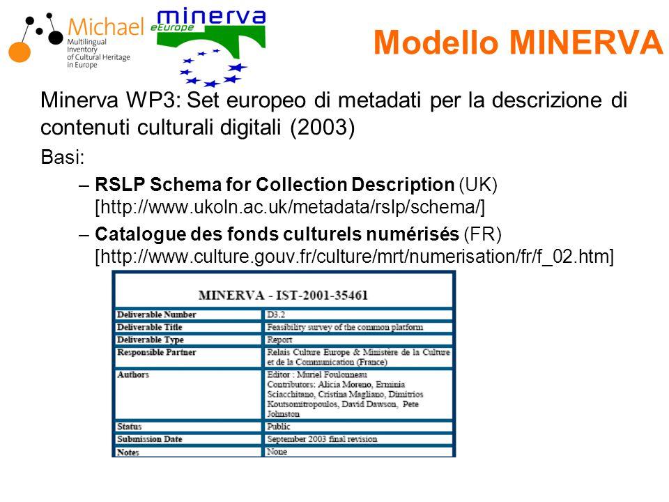 Modello MINERVA Minerva WP3: Set europeo di metadati per la descrizione di contenuti culturali digitali (2003) Basi: –RSLP Schema for Collection Descr
