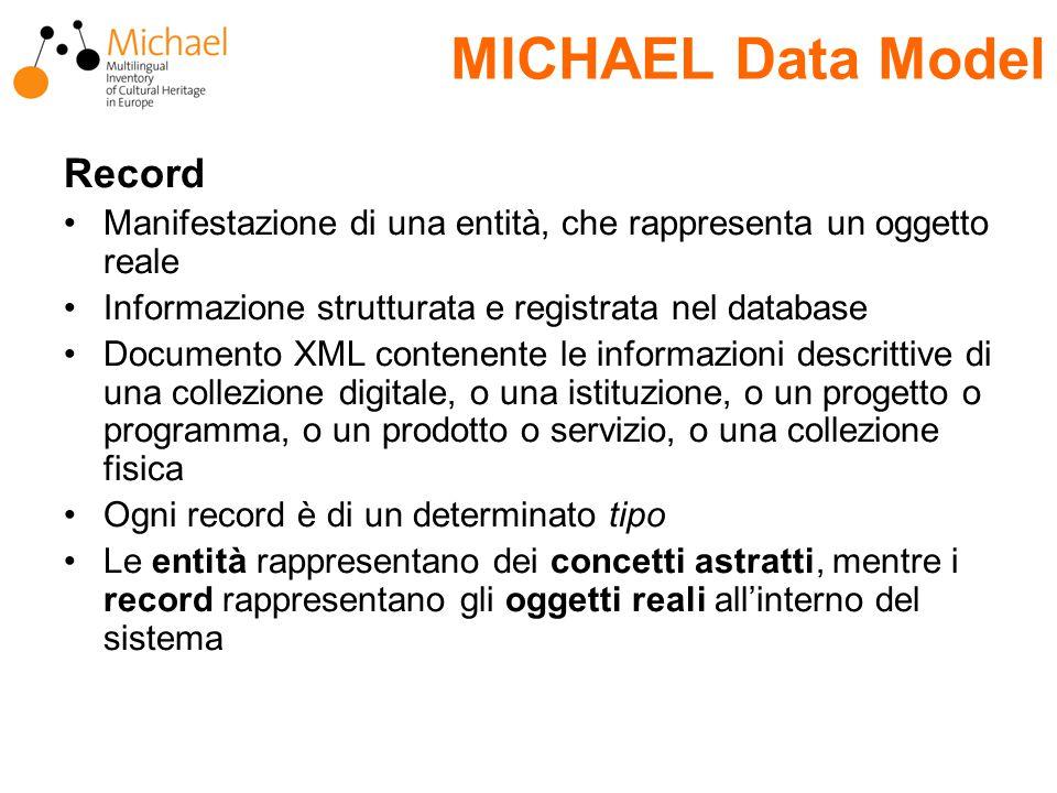 MICHAEL Data Model Record Manifestazione di una entità, che rappresenta un oggetto reale Informazione strutturata e registrata nel database Documento XML contenente le informazioni descrittive di una collezione digitale, o una istituzione, o un progetto o programma, o un prodotto o servizio, o una collezione fisica Ogni record è di un determinato tipo Le entità rappresentano dei concetti astratti, mentre i record rappresentano gli oggetti reali all'interno del sistema