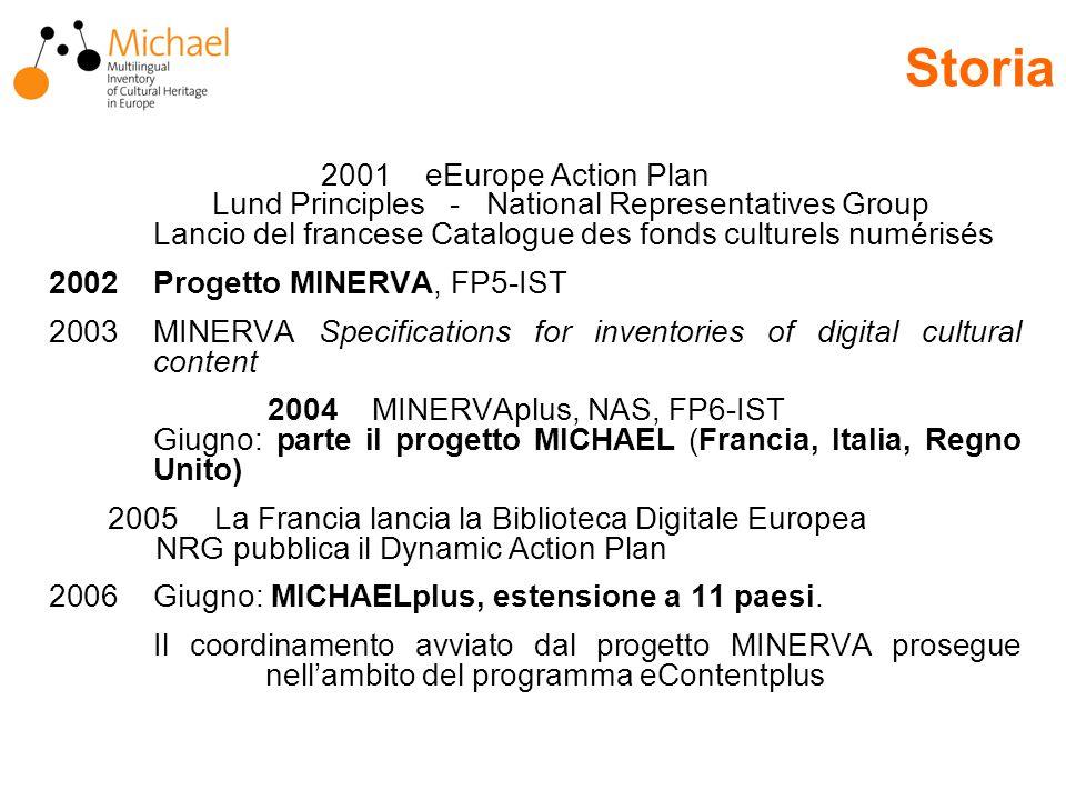 Storia 2001eEurope Action Plan Lund Principles - National Representatives Group Lancio del francese Catalogue des fonds culturels numérisés 2002Proget
