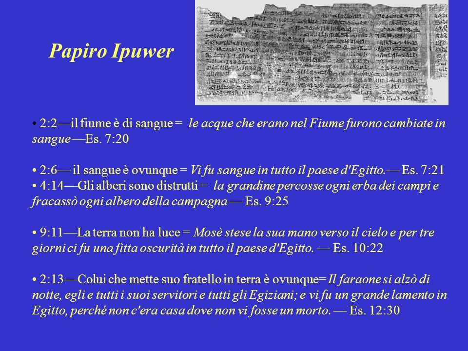 Papiro Ipuwer 2:2—il fiume è di sangue = le acque che erano nel Fiume furono cambiate in sangue —Es.