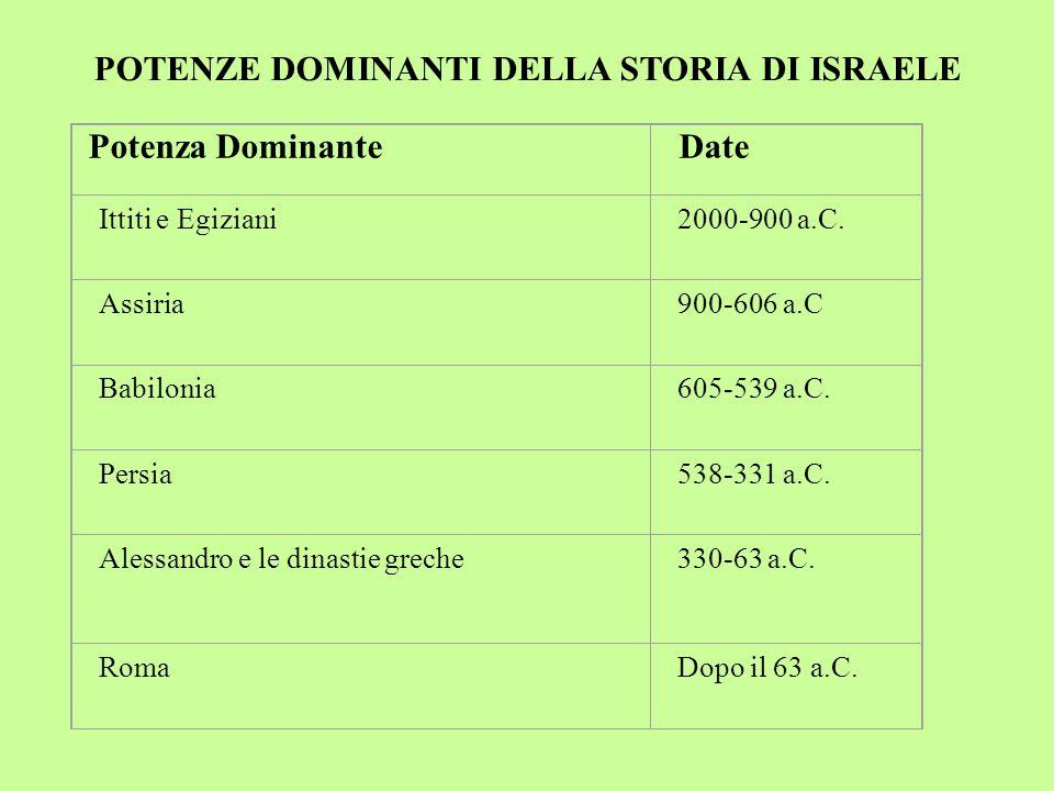 POTENZE DOMINANTI DELLA STORIA DI ISRAELE Potenza Dominante Date Ittiti e Egiziani2000-900 a.C.