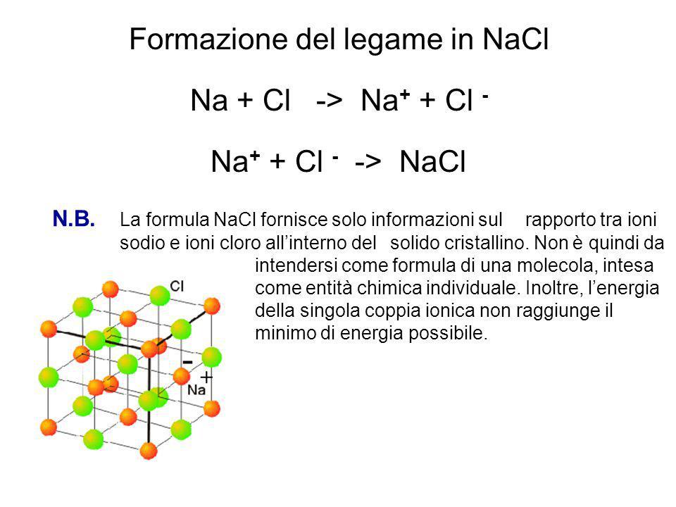 Formazione del legame in NaCl Na + Cl -> Na + + Cl - Na + + Cl - -> NaCl N.B. La formula NaCl fornisce solo informazioni sul rapporto tra ioni sodio e