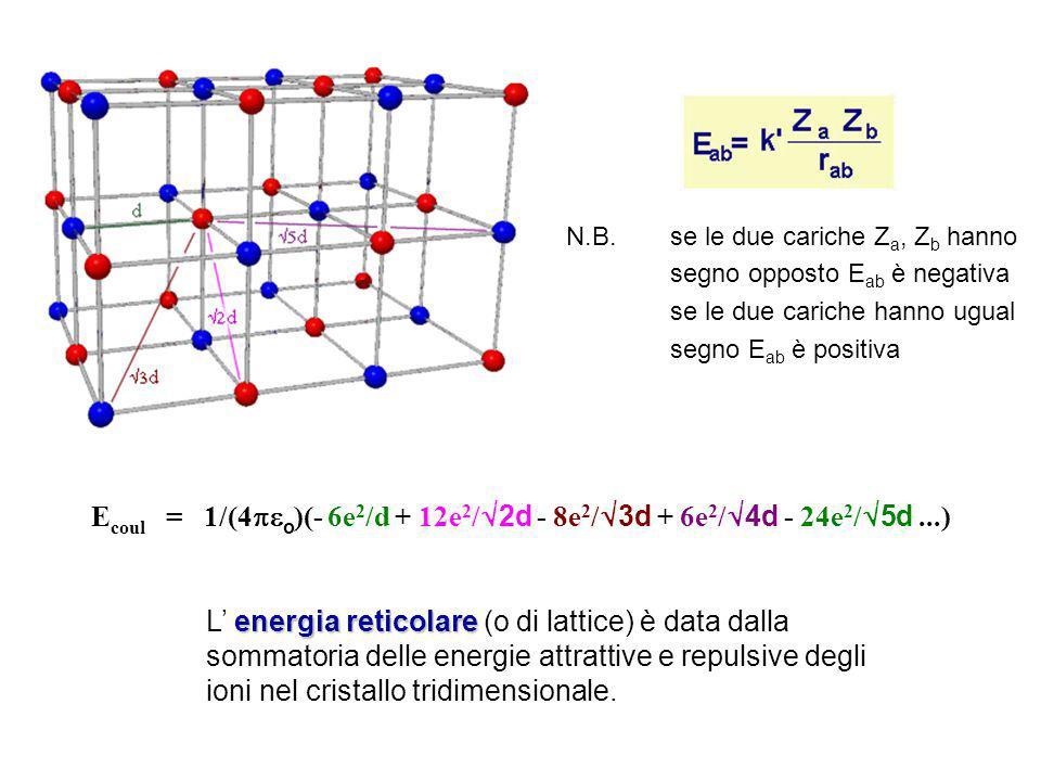 energiareticolare L' energia reticolare (o di lattice) è data dalla sommatoria delle energie attrattive e repulsive degli ioni nel cristallo tridimens