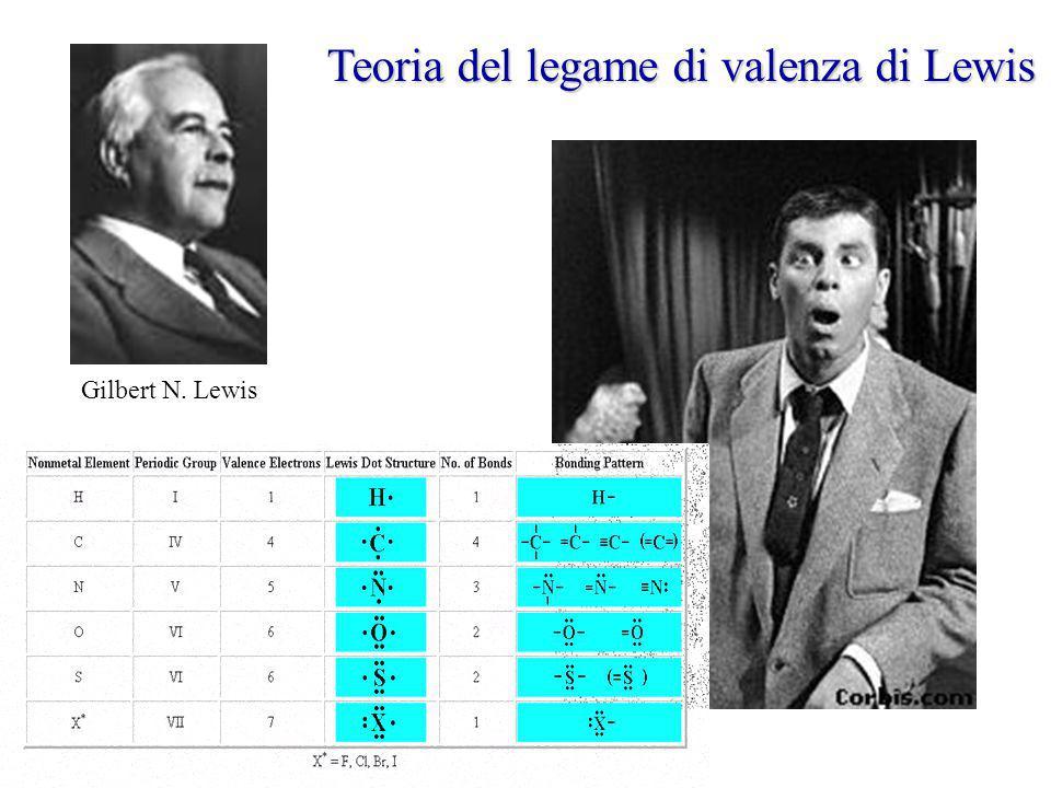 Teoria del legame di valenza di Lewis Gilbert N. Lewis
