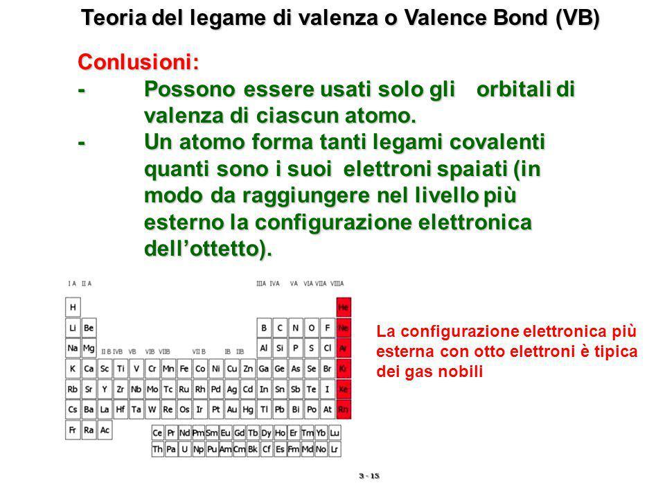 Conlusioni: - Possono essere usati solo gli orbitali di valenza di ciascun atomo. - Un atomo forma tanti legami covalenti quanti sono i suoi elettroni