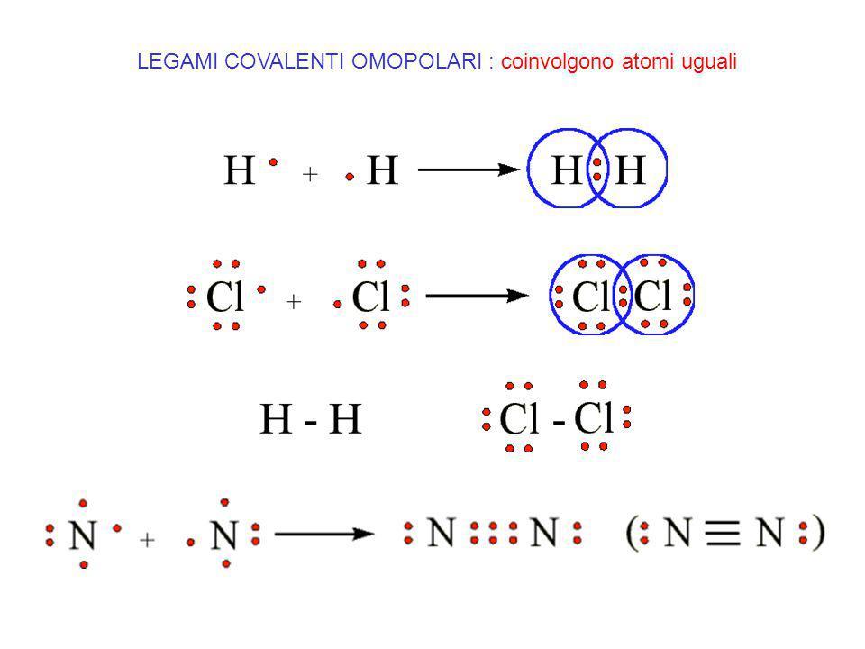 LEGAMI COVALENTI OMOPOLARI : coinvolgono atomi uguali