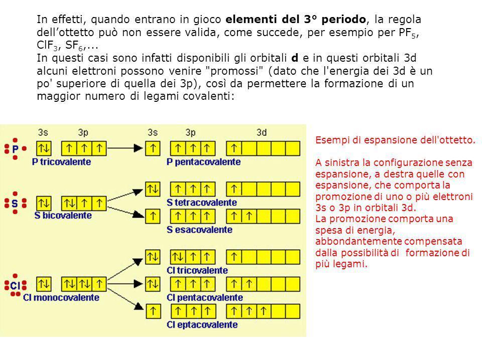 In effetti, quando entrano in gioco elementi del 3° periodo, la regola dell'ottetto può non essere valida, come succede, per esempio per PF 5, ClF 3,
