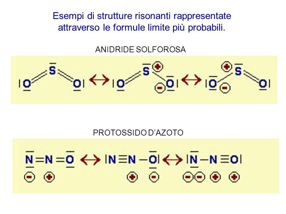 PROTOSSIDO D'AZOTO ANIDRIDE SOLFOROSA Esempi di strutture risonanti rappresentate attraverso le formule limite più probabili.