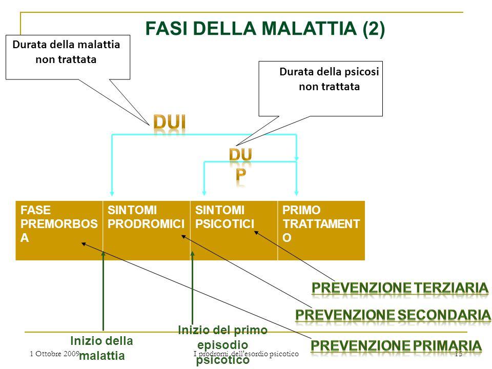 1 Ottobre 2009 I prodromi dell'esordio psicotico 15 FASE PREMORBOS A SINTOMI PRODROMICI SINTOMI PSICOTICI PRIMO TRATTAMENT O Durata della malattia non