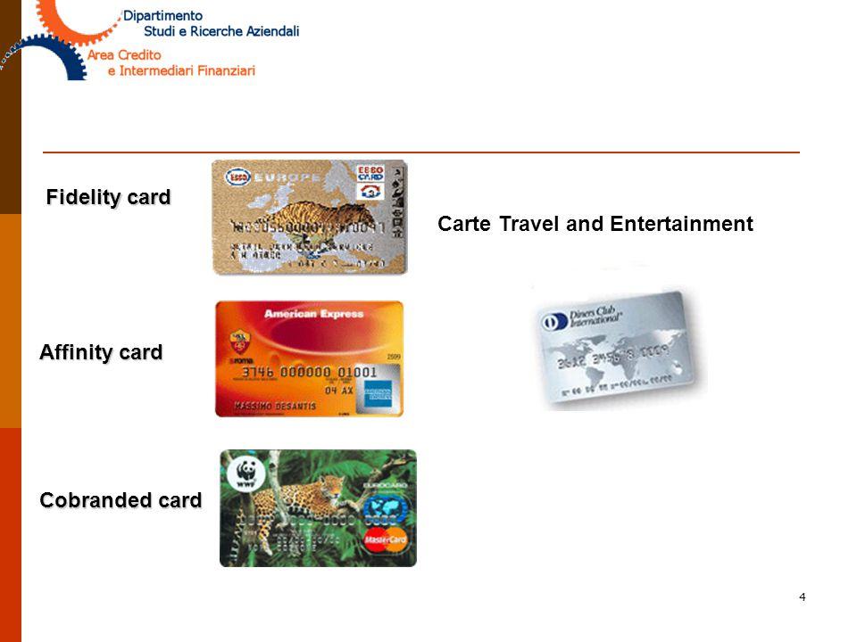 5 Funzione della carta di credito La carta di credito è uno strumento che permette al cliente di acquistare beni e servizi delegando il pagamento all'istituzione finanziaria che, tramite la banca, ha rilasciato la carta.