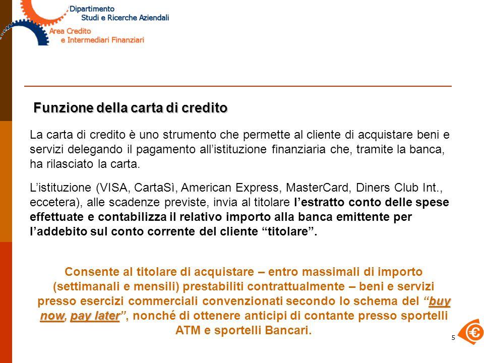 26 carta emessa dalla società Alfapagamento a favore di un esercente convenzionato con la società emittente Beta.