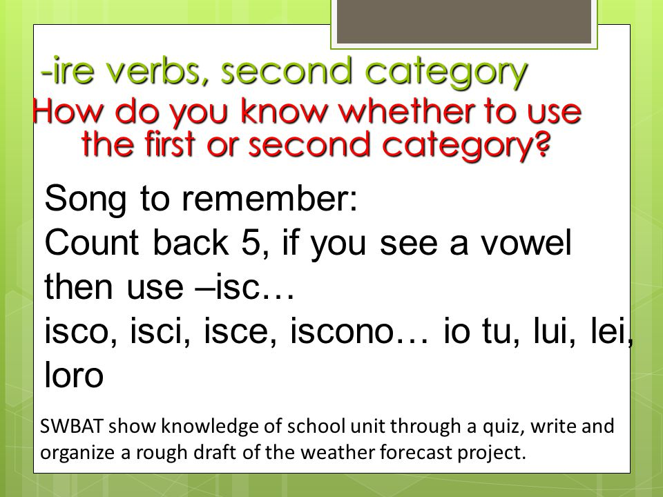 + Il compito Weather handout- due tomorrow Computer lab-go to A-107 for weather project tomorrow Rough draft SWBAT show knowledge of school unit through a quiz, write and organize a rough draft of the weather forecast project.