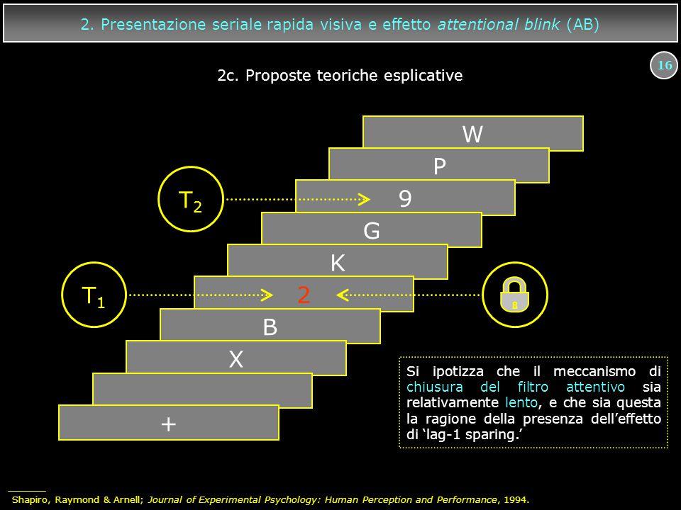 16 W P 9 G K 2 B X + T2T2 T1T1 2. Presentazione seriale rapida visiva e effetto attentional blink (AB) 2c. Proposte teoriche esplicative Shapiro, Raym