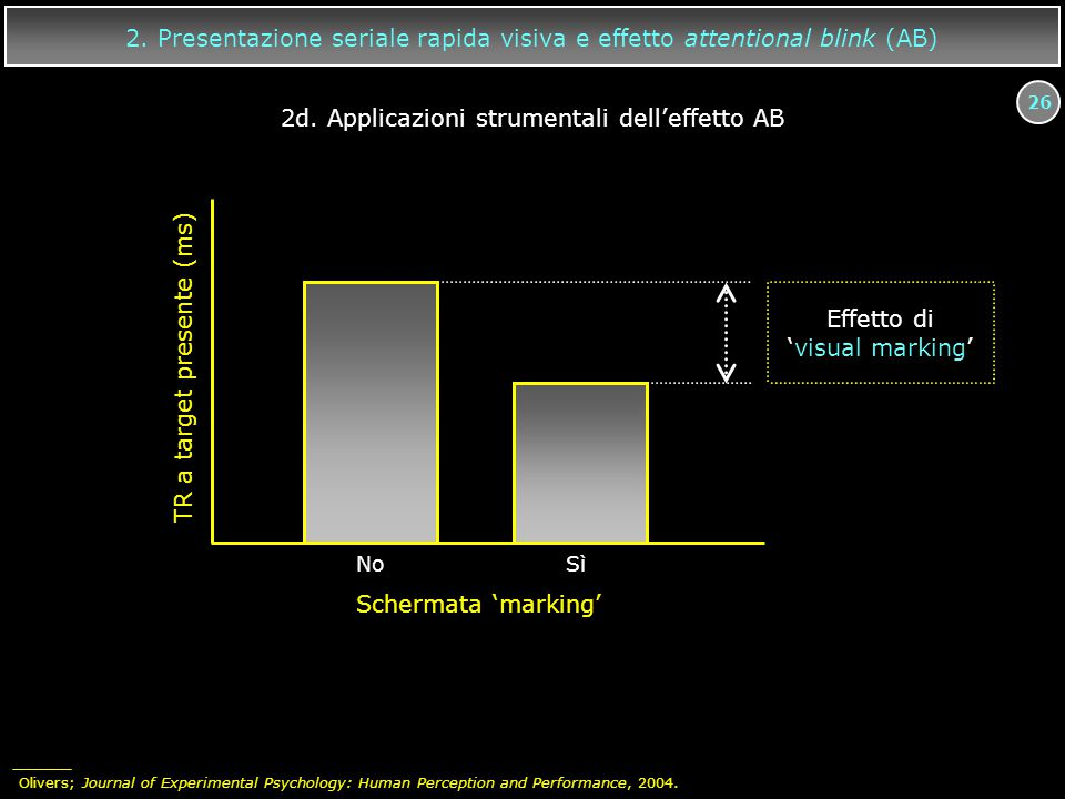 26 TR a target presente (ms) Schermata 'marking' NoSì Effetto di 'visual marking' 2. Presentazione seriale rapida visiva e effetto attentional blink (
