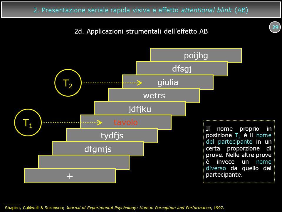 29 poijhg dfsgj giulia wetrs jdfjku tavolo tydfjs dfgmjs + T2T2 T1T1 Il nome proprio in posizione T 2 è il nome del partecipante in un certa proporzio