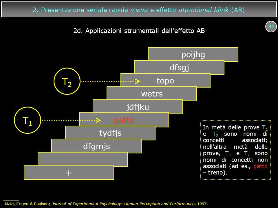 31 poijhg dfsgj topo wetrs jdfjku gatto tydfjs dfgmjs + T2T2 T1T1 In metà delle prove T 1 e T 2 sono nomi di concetti associati; nell'altra metà delle