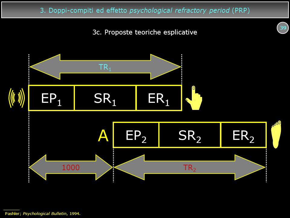 39 3. Doppi-compiti ed effetto psychological refractory period (PRP) EP 1 SR 1 ER 1 A EP 2 SR 2 ER 2 TR 2 1000 TR 1 3c. Proposte teoriche esplicative